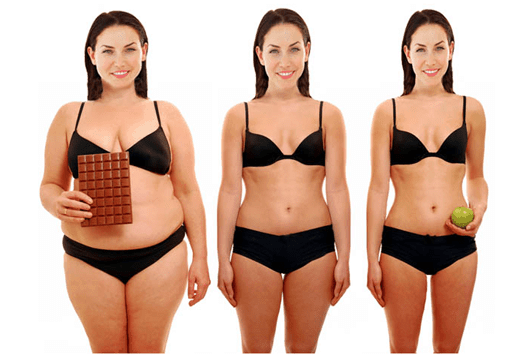 Jak bardzo szybko schudnąć bez efektu jojo