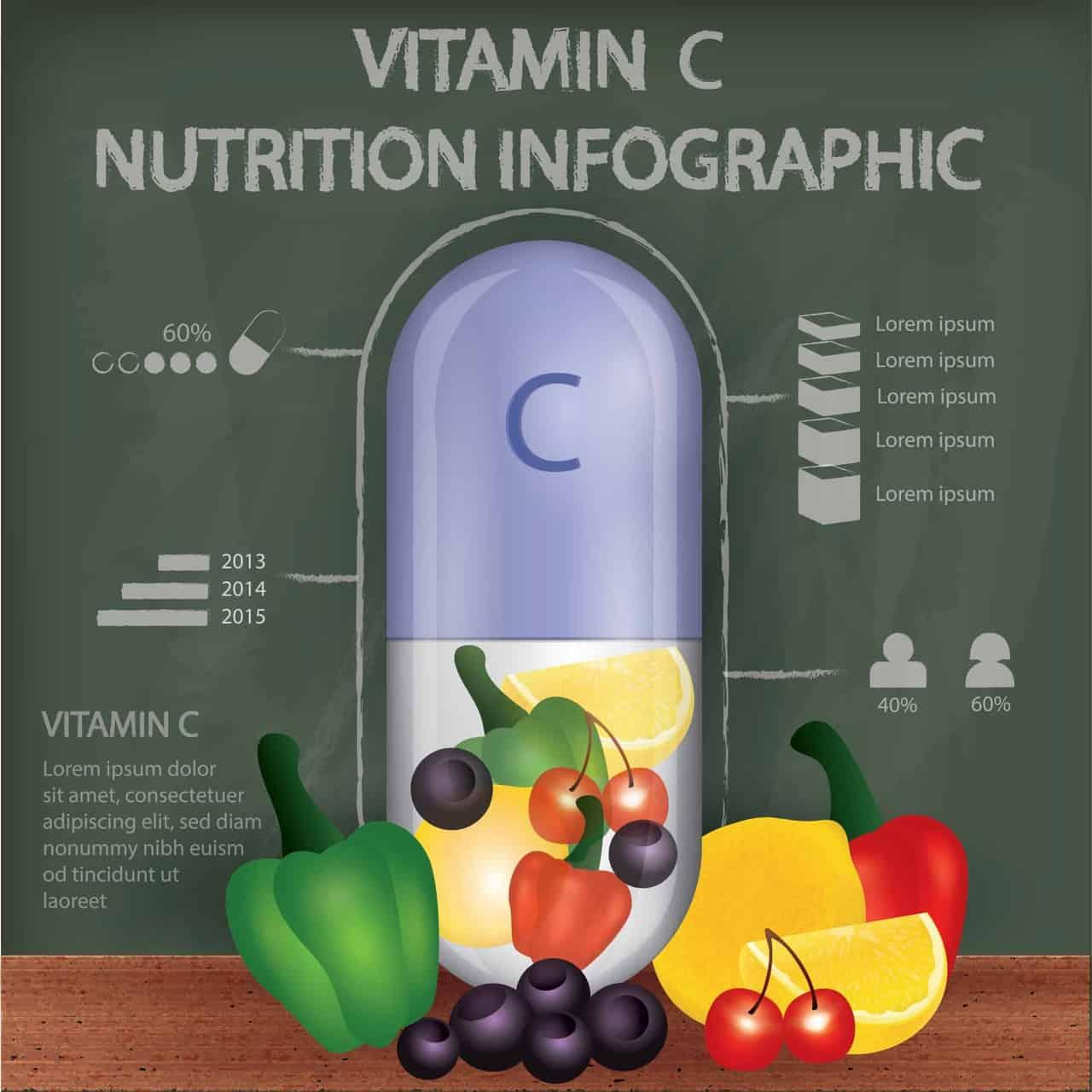 Witamina C (kwas askorbinowy) – właściwości. Do czego jest nam potrzebna?
