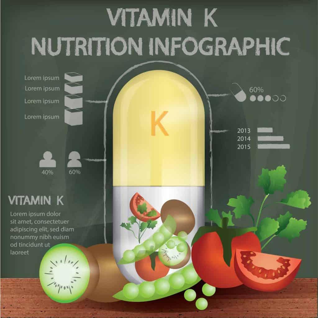 witamina D infografika